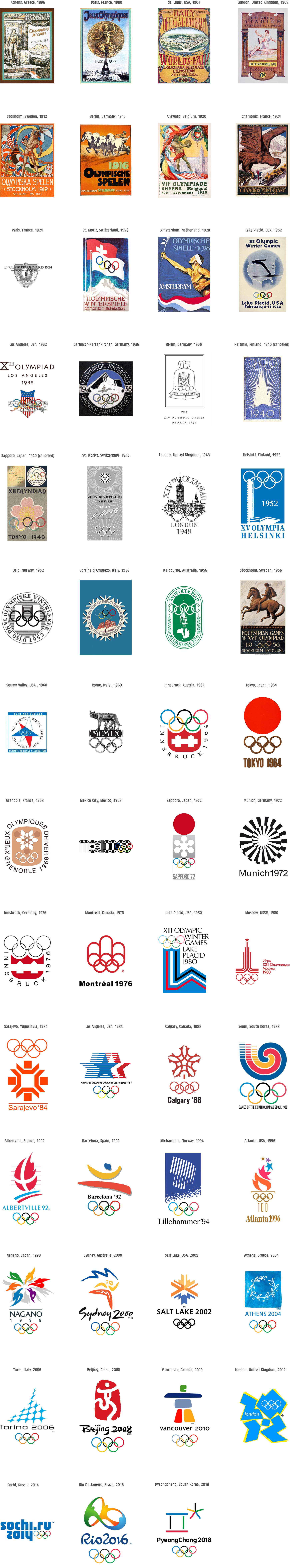 55 olympic games logo designs since 1896 logo design blog logobee 55 olympic games logos biocorpaavc Choice Image